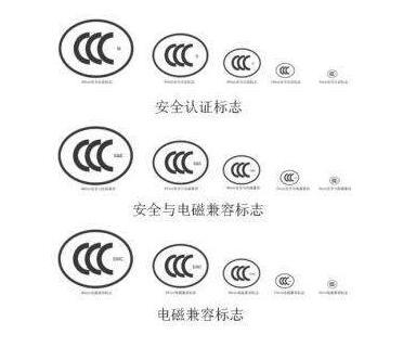 CCC强制性产品认证规则和程序