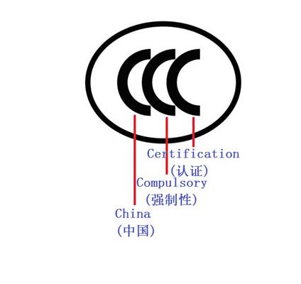 CCC的组成含义